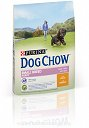 PURINA DOG CHOW SMALL BREED PUPPY 2,5kg