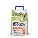 PURINA DOG CHOW SENSITIVE łosoś+ryż 14kg
